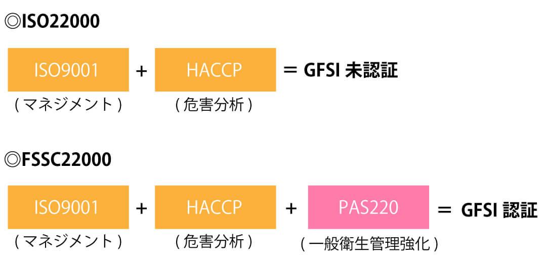 fssc22000-img01