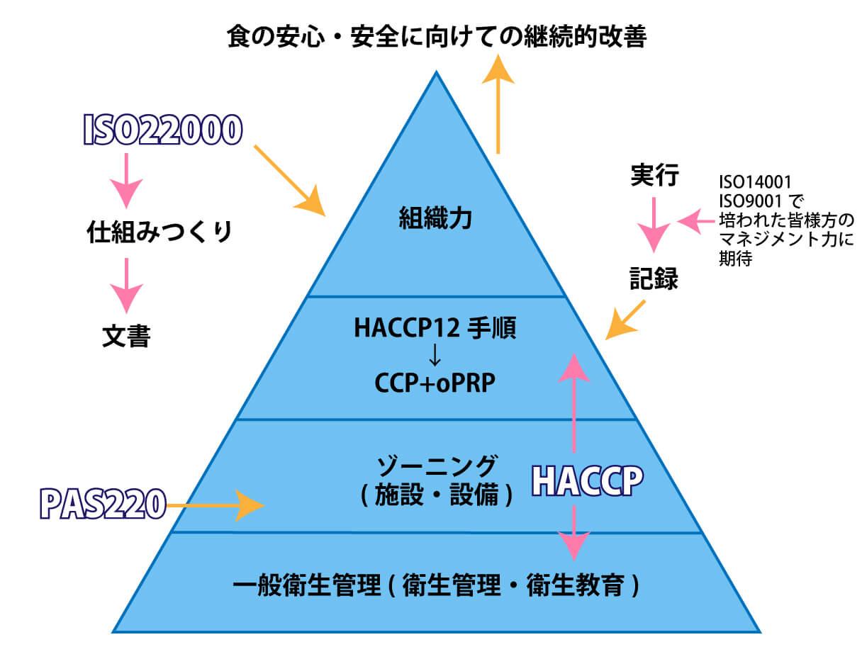 fssc22000-img03
