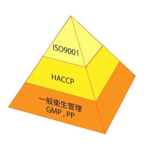 haccp_011