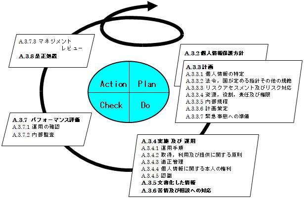 pms_01